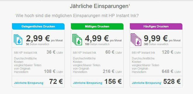 Geschichten aus dem HomeOffice: Immer diese Tinte hp_instant-ink_kosten-sparen
